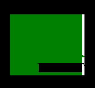 JR invest group s.r.o.